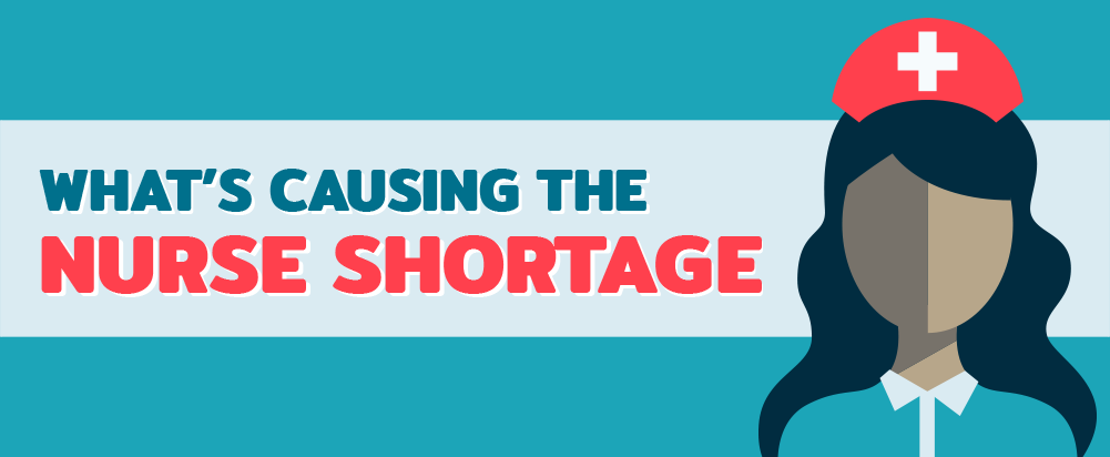 scarce resources the nursing shortage Nursing shortage refers to a situation where the demand for nursing professionals, such as registered nurses (rns), exceeds the supply—locally (eg, within a health care facility), nationally or globally.